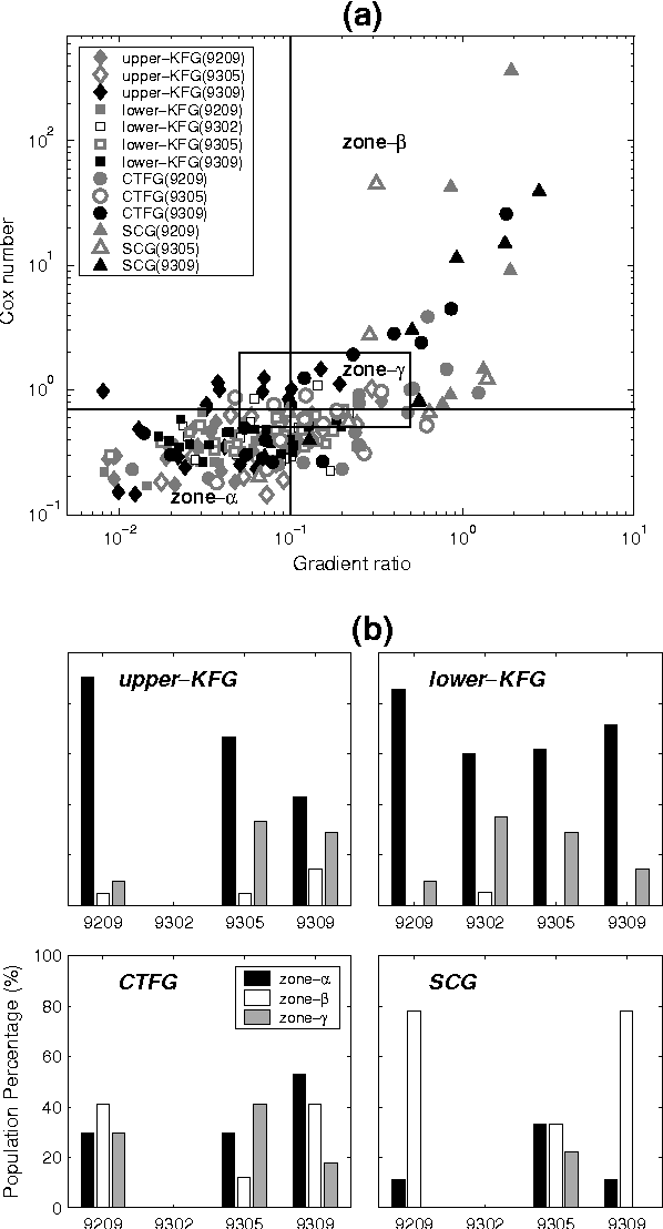 Figure 11 from Characteristics of Thermal Finestructure in