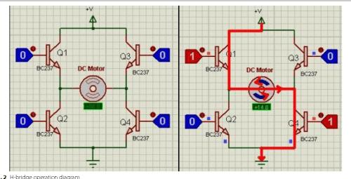 small resolution of 2 h bridge operation diagram
