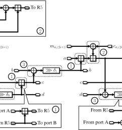 figure 11 implementation of the gi function of blake n by means of three [ 1286 x 642 Pixel ]