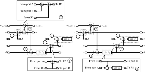 small resolution of figure 11 implementation of the gi function of blake n by means of three