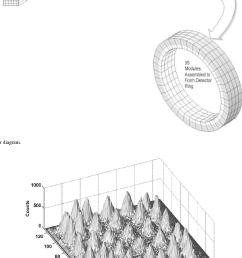 figure 1 [ 1050 x 1494 Pixel ]