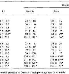table 1 [ 1440 x 642 Pixel ]