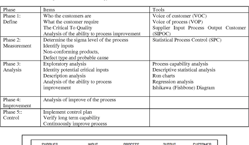 small resolution of table 1