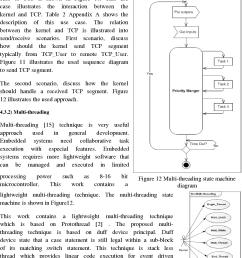 figure 12 multi threading state machine diagram [ 1232 x 1608 Pixel ]