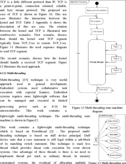 small resolution of figure 12 multi threading state machine diagram