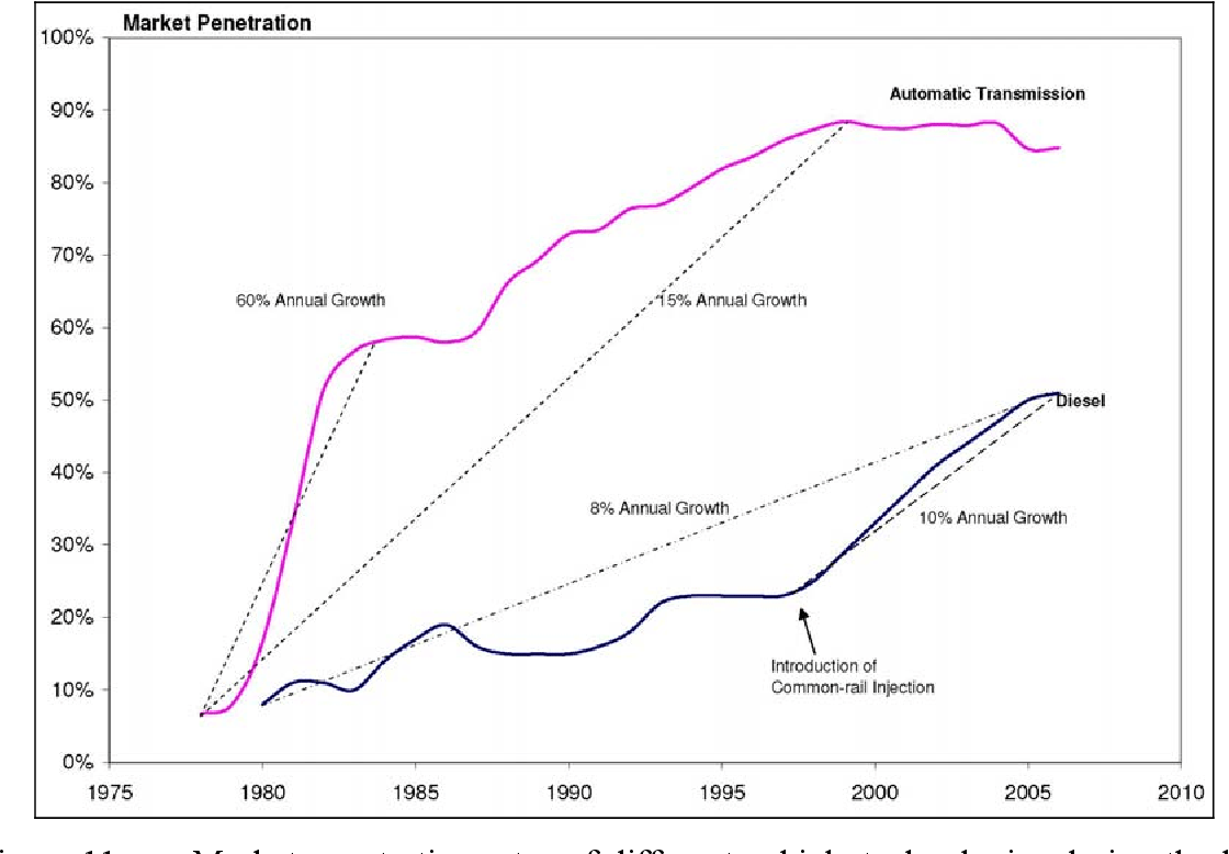 Figure 11 from Environmental impacts and impact on the