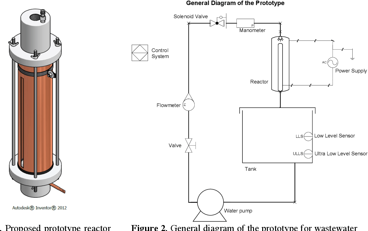 Figure 1 from Design of a Prototype of Water Purification