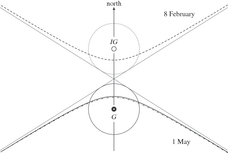 Figure 5 from How could the Viking Sun compass be used