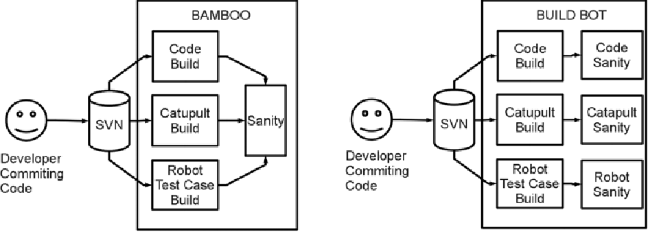 Figure 1 from Automated Acceptance Testing of High