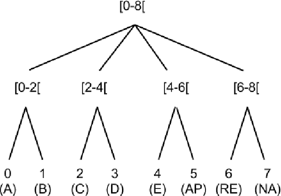 Figure 3 from Evaluating the Impact of Anonymization on