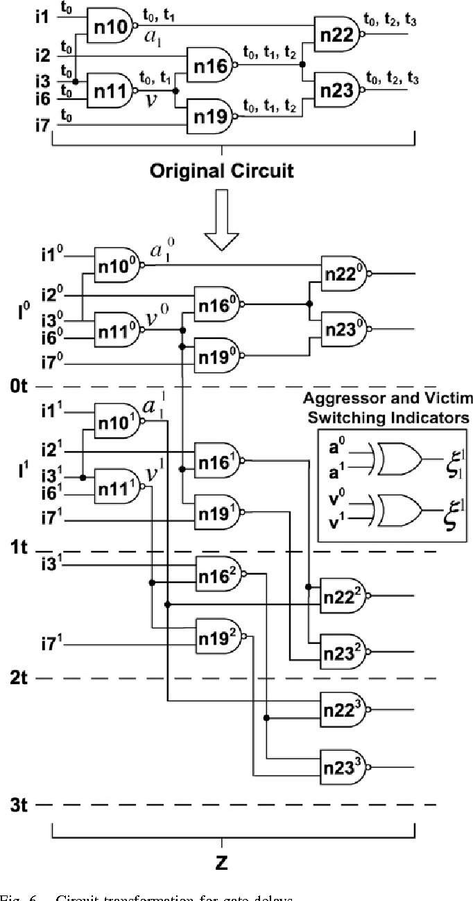 hight resolution of circuit transformation for gate delays