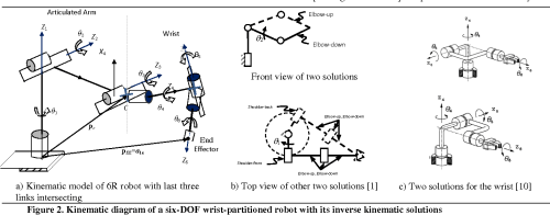 small resolution of kinematic diagram