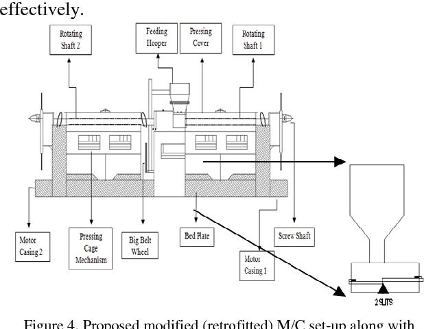 Figure 4 from Multi-Criteria-Based Prioritization of