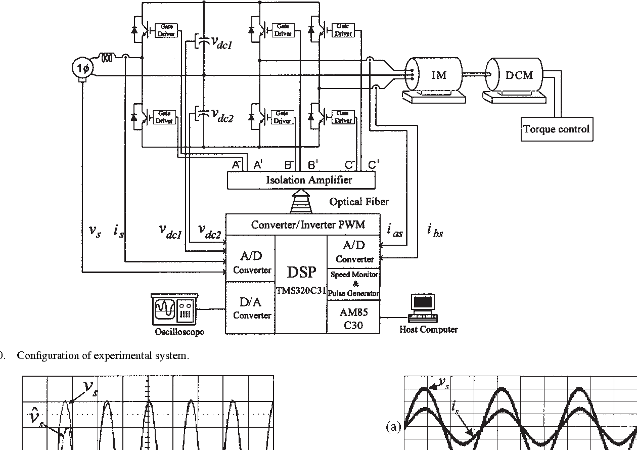 Figure 10 From Control Of Single Phase To Three Phase Ac