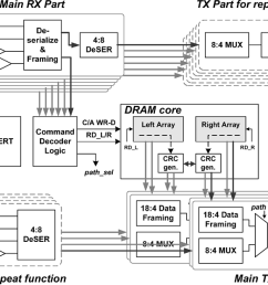 figure 12 from ber measurement of a 5 8 gb s pin unidirectional differential i o for dram application with dimm channel semantic scholar [ 1400 x 734 Pixel ]