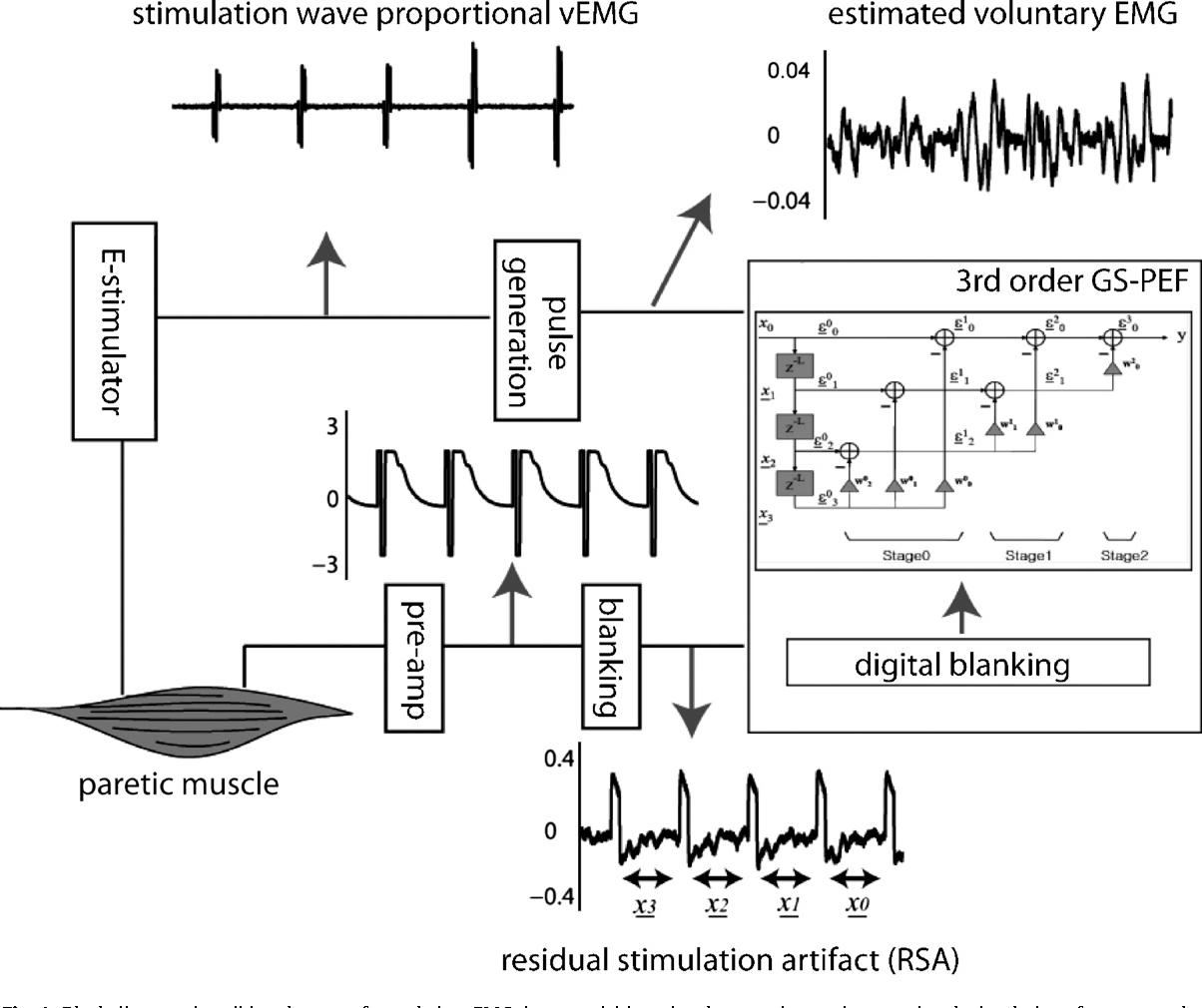 Sophisticated Pioneer Diagram Wiring Dxt-x2769ui Ideas