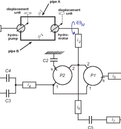 figure 2 diagram of the power split hydrostatic continuously variable transmission [ 1334 x 696 Pixel ]