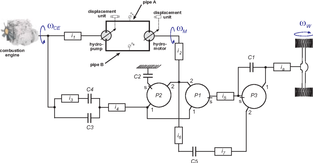medium resolution of figure 2 diagram of the power split hydrostatic continuously variable transmission