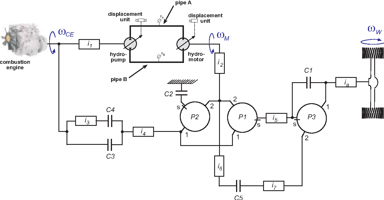 hight resolution of figure 2 diagram of the power split hydrostatic continuously variable transmission