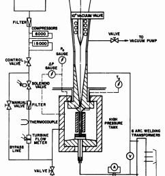 figure i line diagram uf the high pressure high temperature nitrogen facility [ 1506 x 2070 Pixel ]
