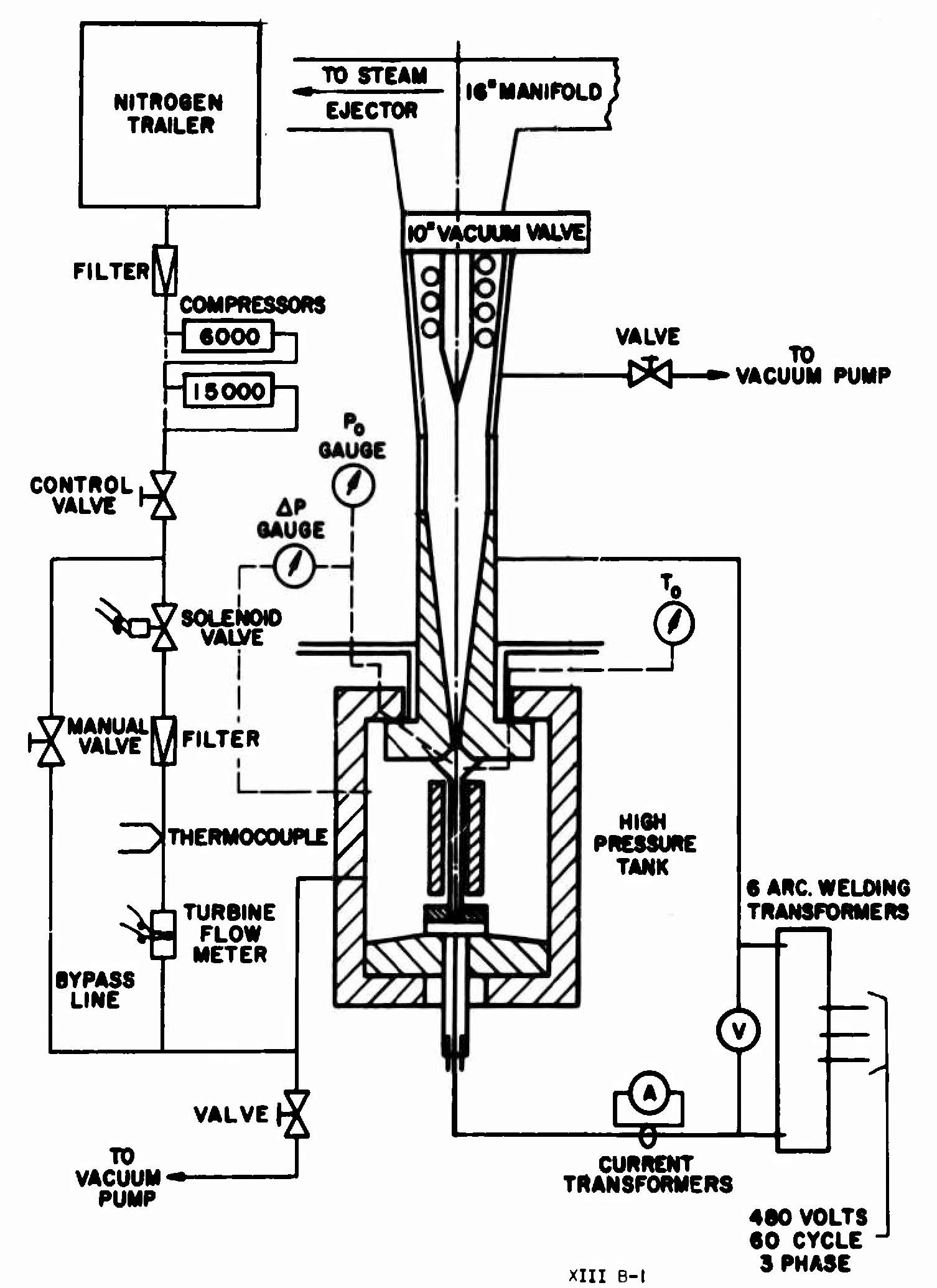 hight resolution of figure i line diagram uf the high pressure high temperature nitrogen facility