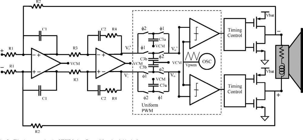 medium resolution of filterless second order upwm class d amplifier circuit block diagram