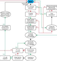 vtl phase diagram  [ 1000 x 994 Pixel ]