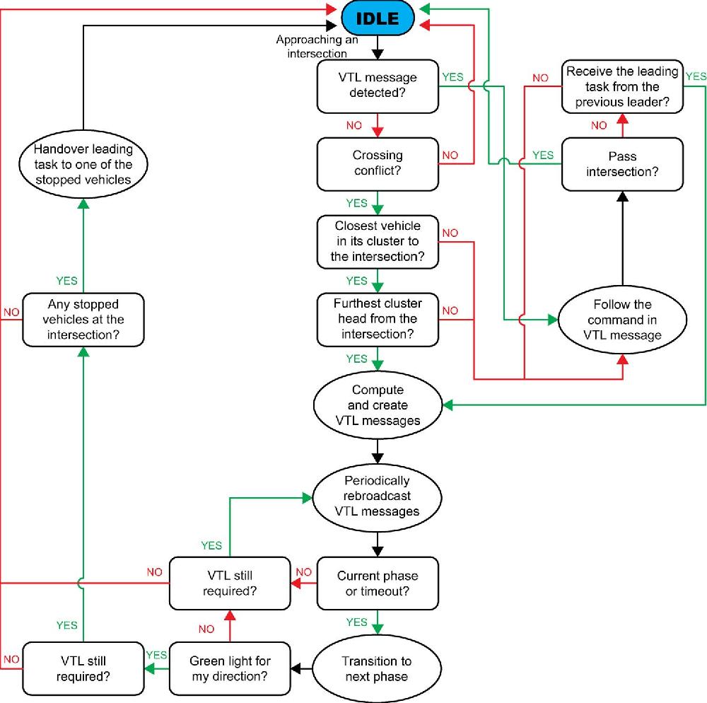 medium resolution of vtl phase diagram
