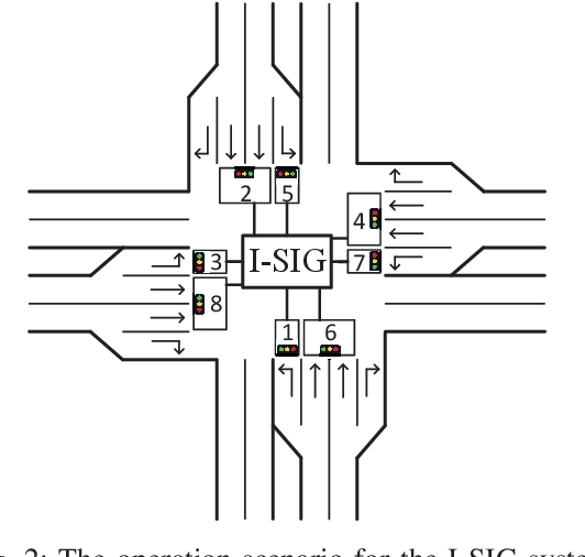 Figure 2 from Exposing Congestion Attack on Emerging