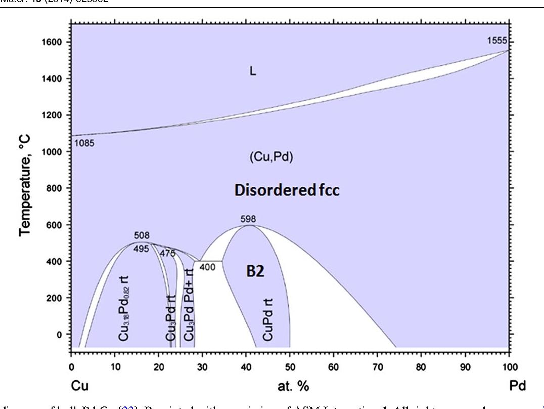hight resolution of figure 3