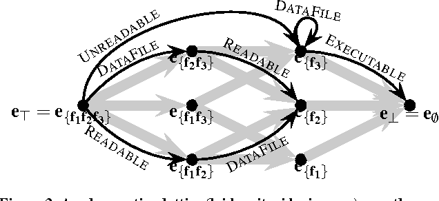 Figure 2 from Exploiting referential context in spoken