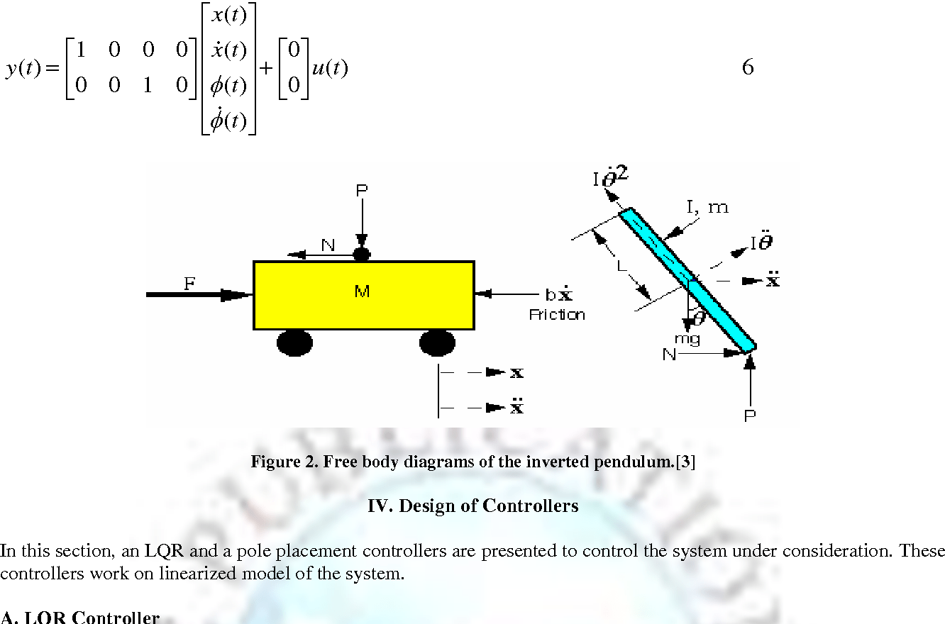 hight resolution of free body diagrams of the inverted pendulum 3