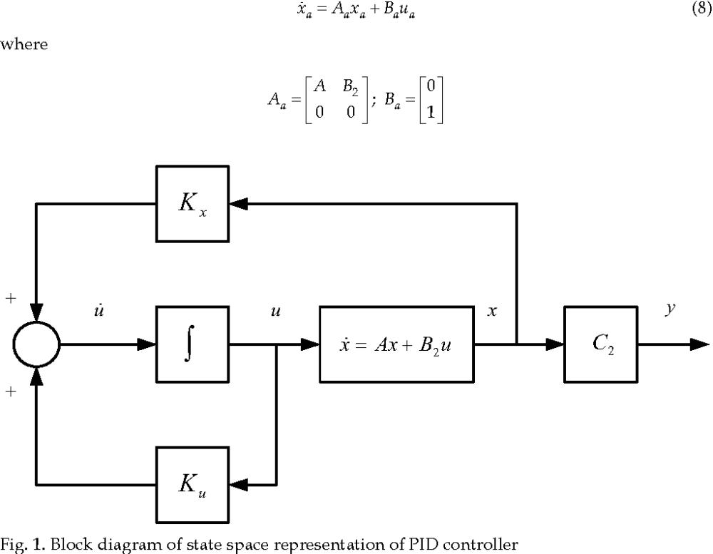 medium resolution of block diagram of state space representation of pid controller