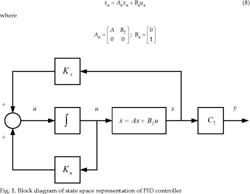 small resolution of block diagram of state space representation of pid controller