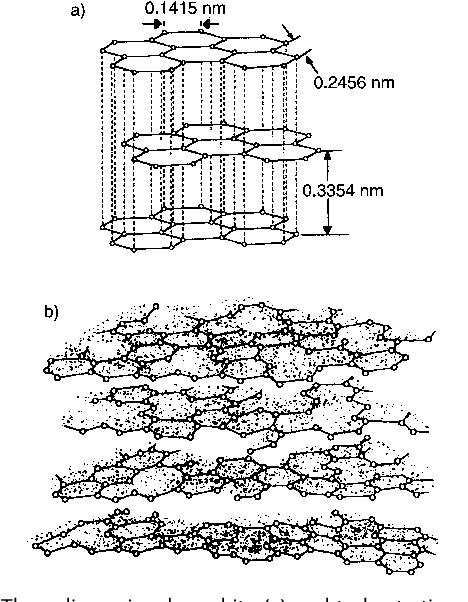 Figure 32 from Carbon fibers: precursor systems