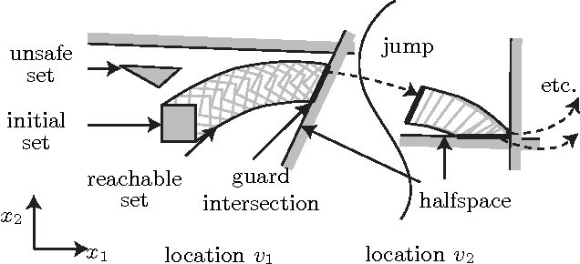 Figure 2 from Avoiding geometric intersection operations