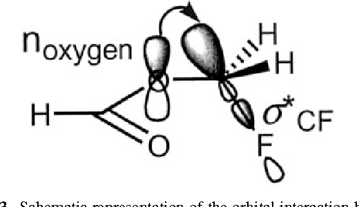 Figure 1 from Ab initio study on the structures of