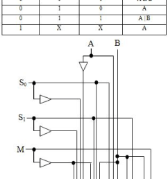 function table of logical extender [ 664 x 1454 Pixel ]