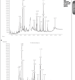 figure 4 tic chromatogram of acetone extract a and aqueous extract [ 1460 x 1906 Pixel ]