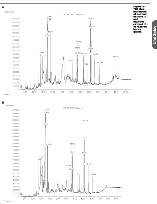 small resolution of figure 4 tic chromatogram of acetone extract a and aqueous extract