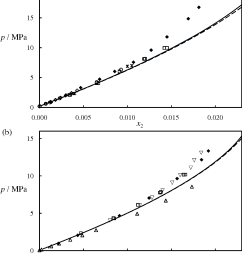 figure 12 isothermal pressure composition p x phase diagram for the [ 1296 x 1536 Pixel ]