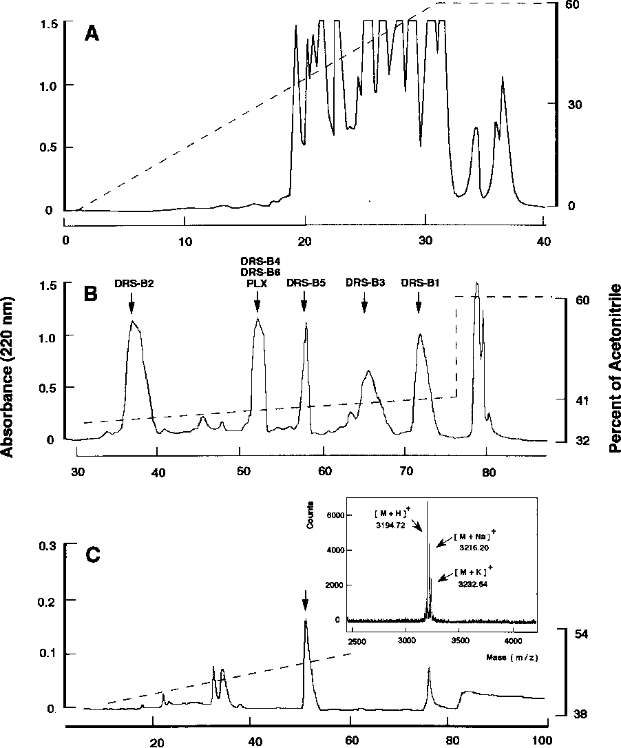 hight resolution of figure 1