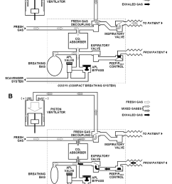 operational schematic of the fabius piston ventilator and cosy compact breathing system [ 1098 x 1406 Pixel ]