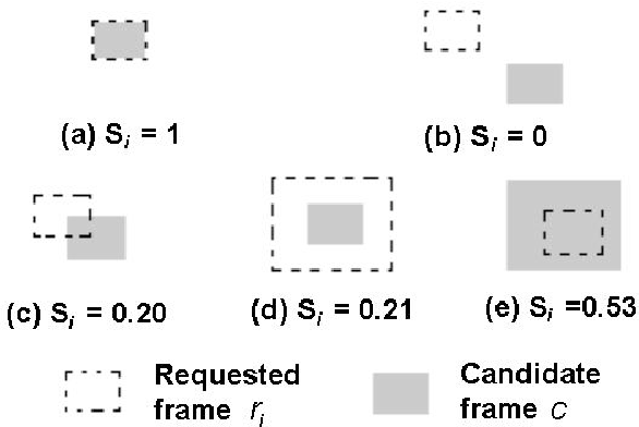 Figure 2 from Collaborative Frame Selection: Exact and