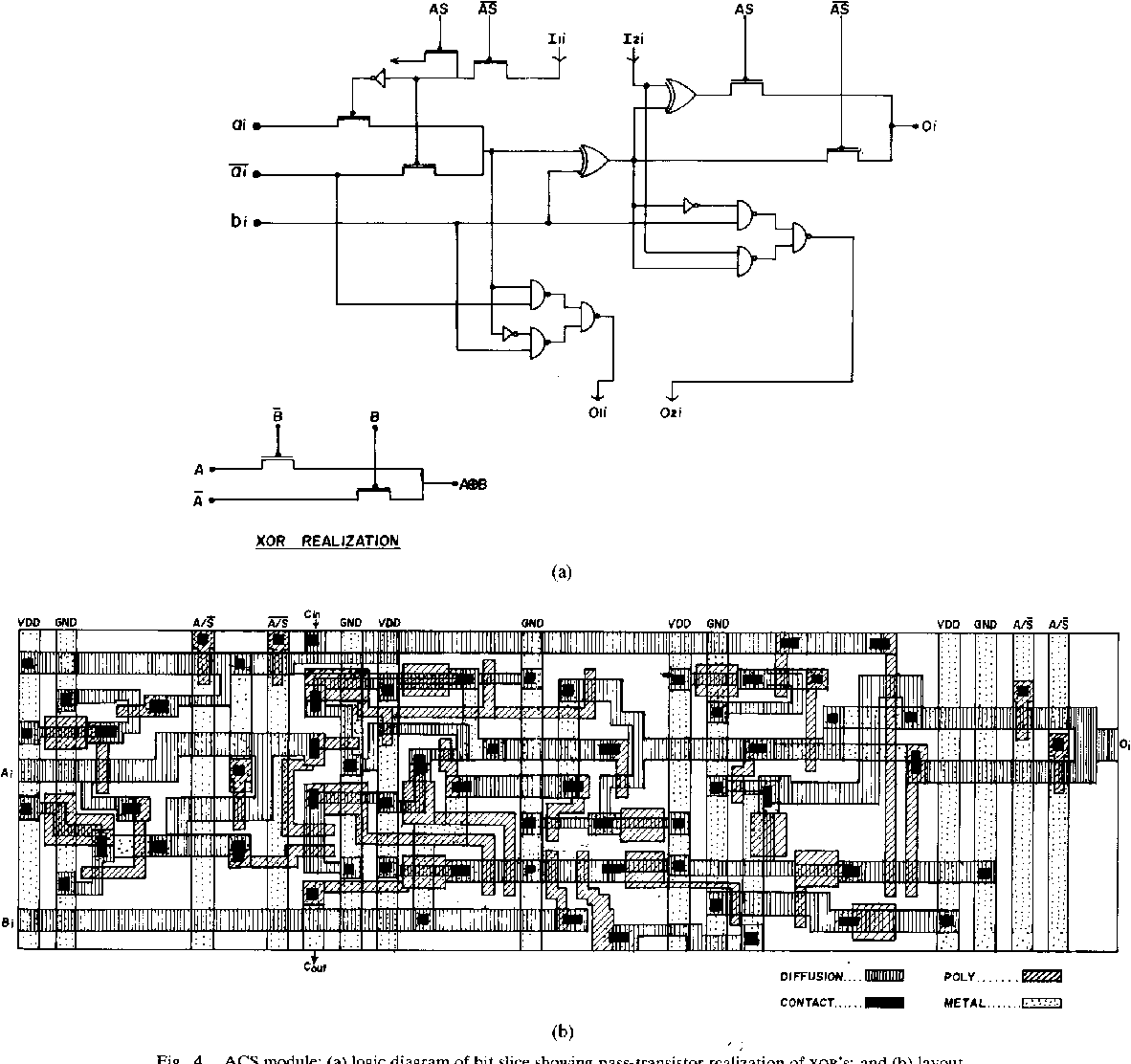 hight resolution of acs module a logic diagram of bit slice showing