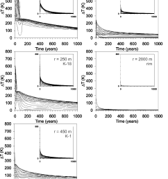 fig 6 temperature above steady state versus time each line shows the change [ 1028 x 1372 Pixel ]