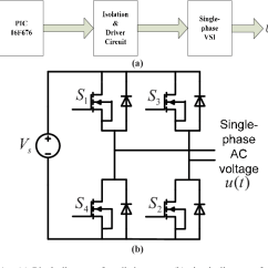 Microcontroller Based Inverter Circuit Diagram Dual Starter Wiring Hardware Implementation Of Single Phase Full Bridge Vsi Switched By A Block Studied System B