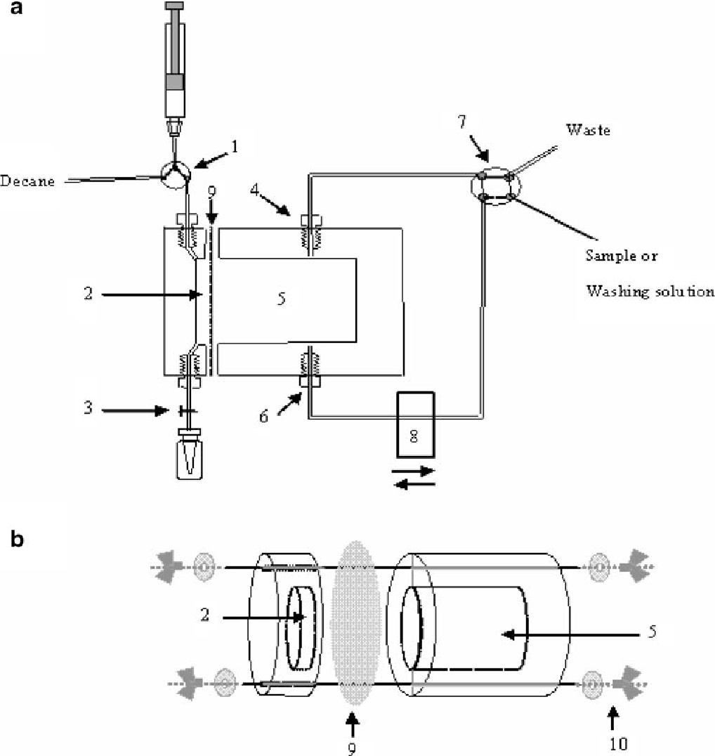 hight resolution of 1 a scheme of a cross section of the flow cell and manifold
