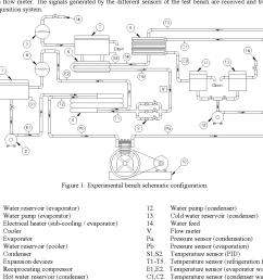 figure 1 experimental bench schematic configuration  [ 1240 x 1140 Pixel ]