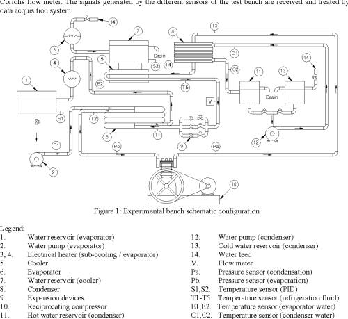 small resolution of figure 1 experimental bench schematic configuration